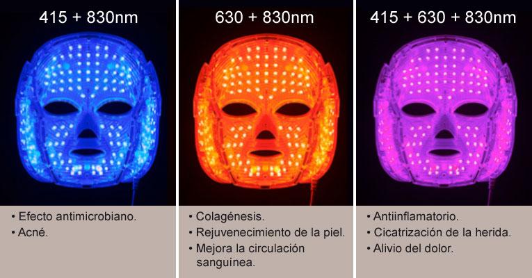 Indesa LavaTRON - Máscara Milux