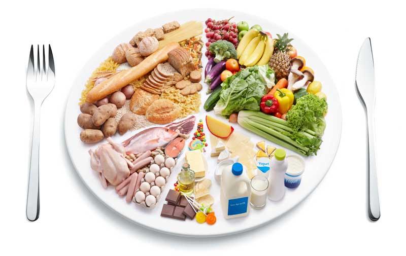 Test de inlamación alimentaria, detecta y crea un plan nutricional según cada caso