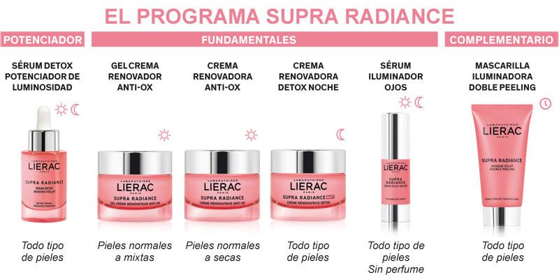 Laboratorios Lierac - Supra Radiance