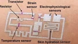 Desenvolvido pela Universidade de Houston a nova eletrónica desenhada sobre a pele pode-se utilizar para recompilar informação sobre a hidratação da pele, assim como dados físicos