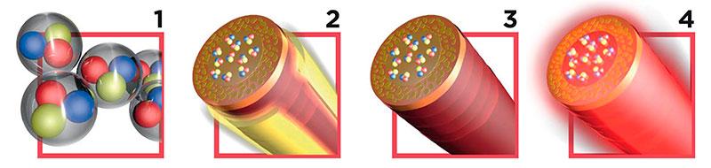 Inebrya Color potenciador de pigmentación capilar